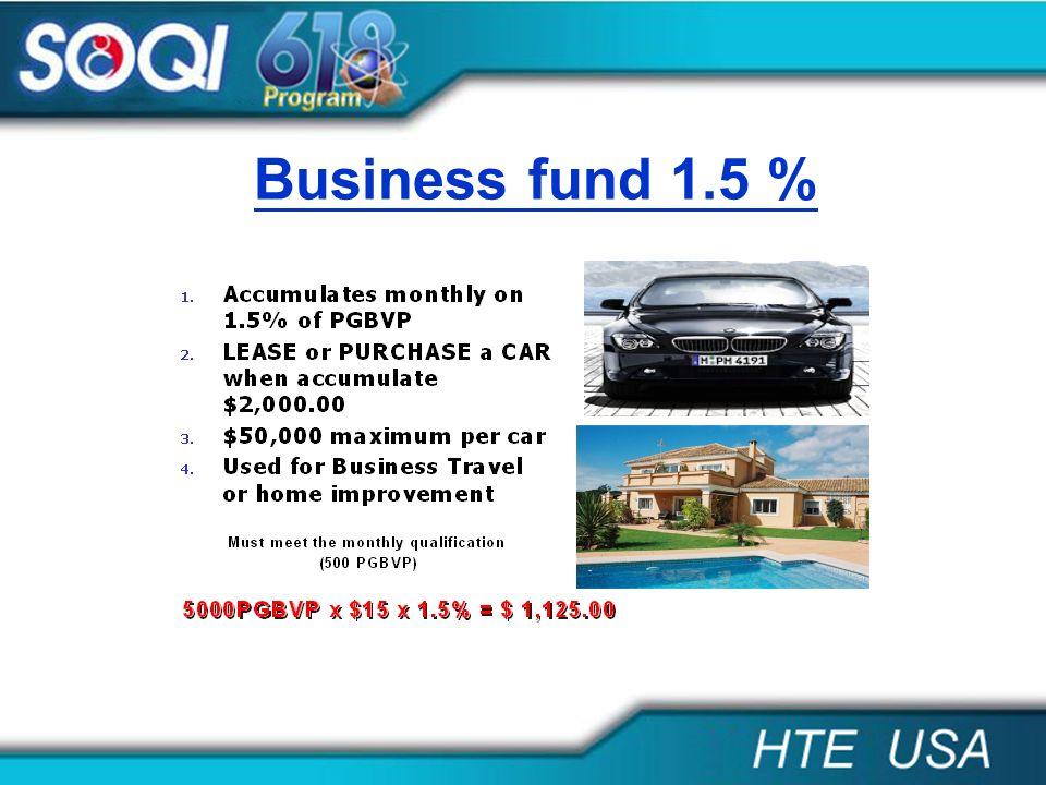 Business fund 1.5 %