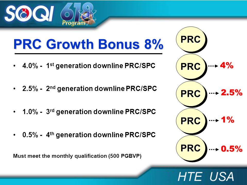 PRC Growth Bonus 8% 4.0% - 1 st generation downline PRC/SPC 2.5% - 2 nd generation downline PRC/SPC 1.0% - 3 rd generation downline PRC/SPC 0.5% - 4 t