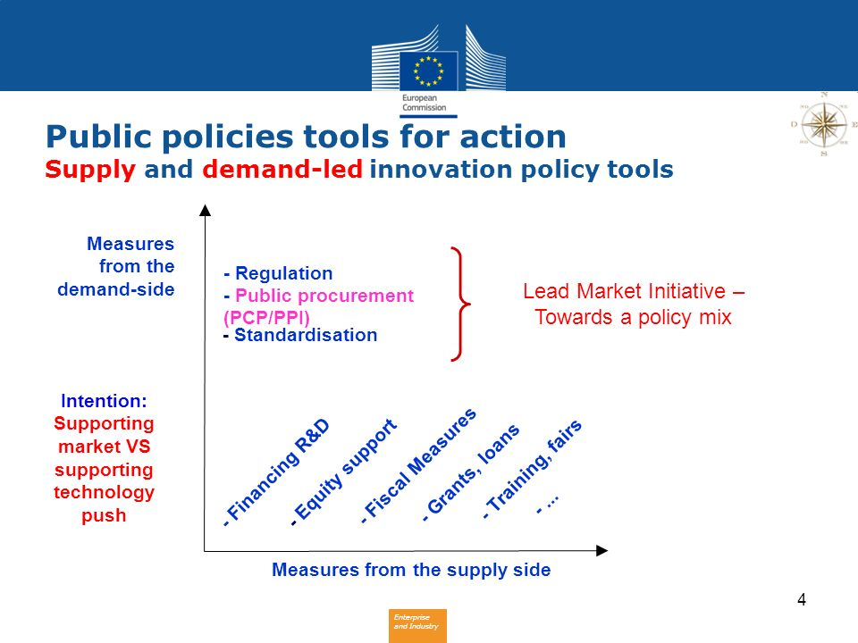 Enterprise and Industry 4 Measures from the supply side Measures from the demand-side - Regulation - Public procurement (PCP/PPI) - Financing R&D - Eq
