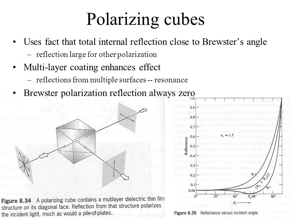 Polarizing cubes Uses fact that total internal reflection close to Brewsters angle –reflection large for other polarization Multi-layer coating enhanc