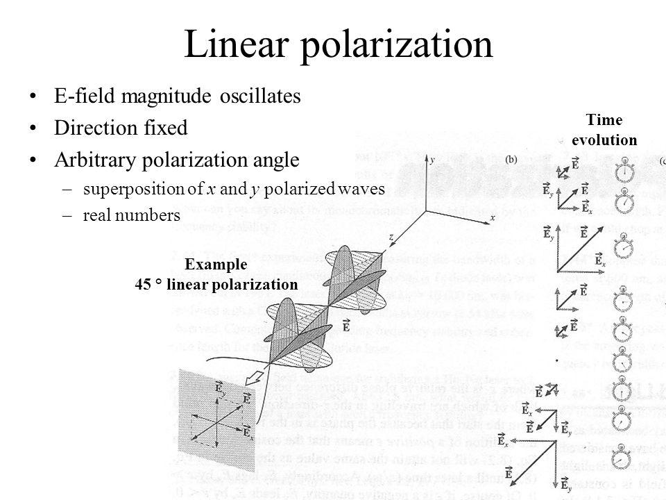 Linear polarization E-field magnitude oscillates Direction fixed Arbitrary polarization angle –superposition of x and y polarized waves –real numbers