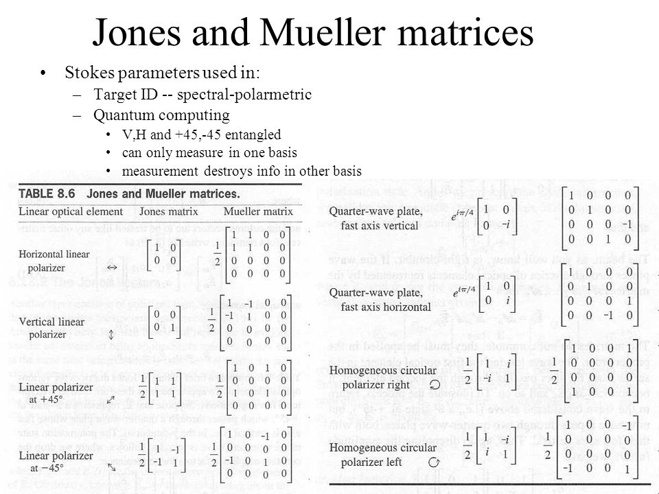 Jones and Mueller matrices Stokes parameters used in: –Target ID -- spectral-polarmetric –Quantum computing V,H and +45,-45 entangled can only measure