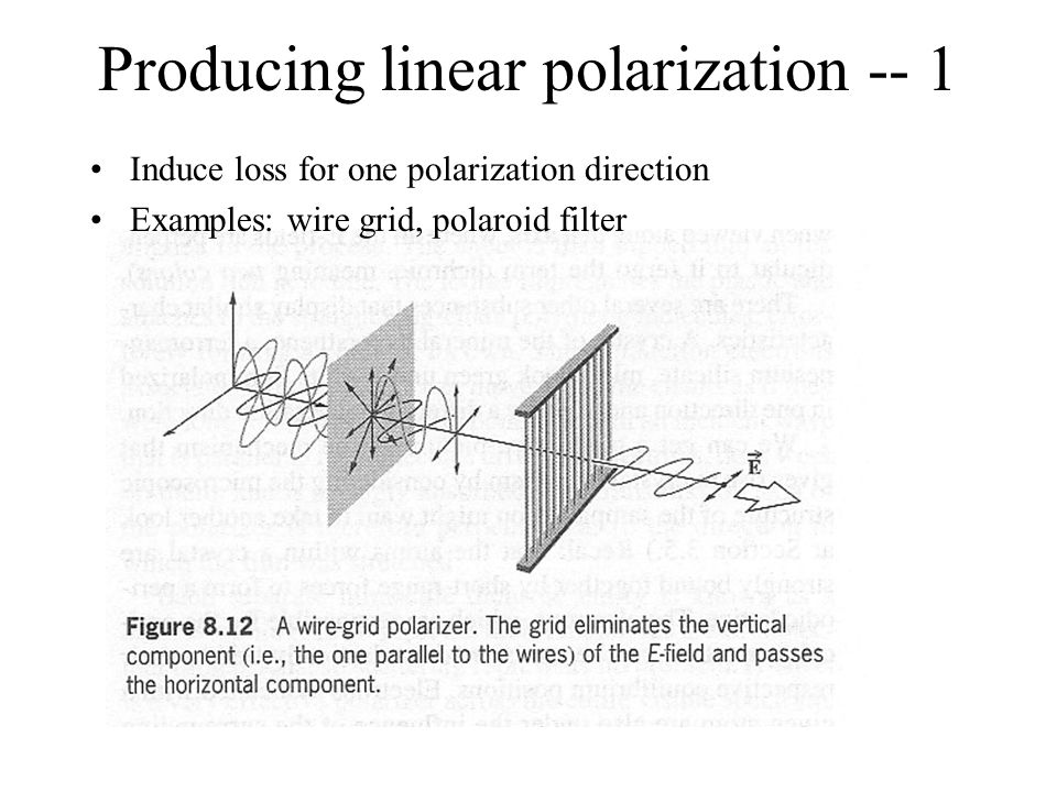 Producing linear polarization -- 1 Induce loss for one polarization direction Examples: wire grid, polaroid filter