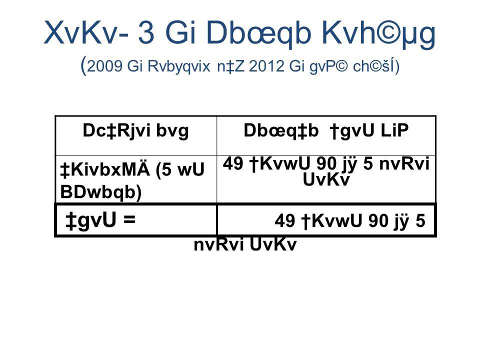 XvKv- 3 Gi Dbœqb Kvh©µg ( 2009 Gi Rvbyqvix nZ 2012 Gi gvP© ch©šÍ) DcRjvi bvgDbœqb gvU LiP KivbxMÄ (5 wU BDwbqb) 49 KvwU 90 jÿ 5 nvRvi UvKv gvU = 49 Kv