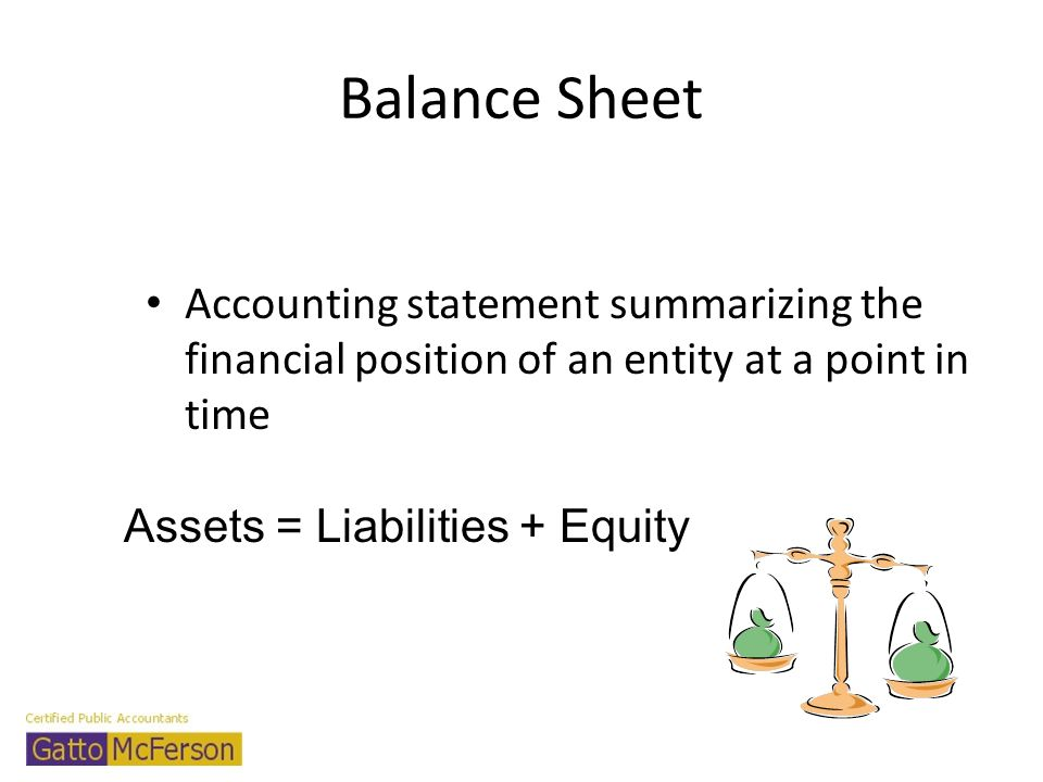 Balance Sheet Accounting statement summarizing the financial position of an entity at a point in time Assets = Liabilities + Equity