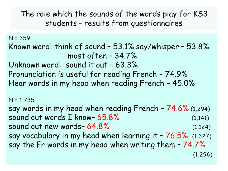 15 The role which the sounds of the words play for KS3 students – results from questionnaires N = 359 Known word: think of sound – 53.1% say/whisper –