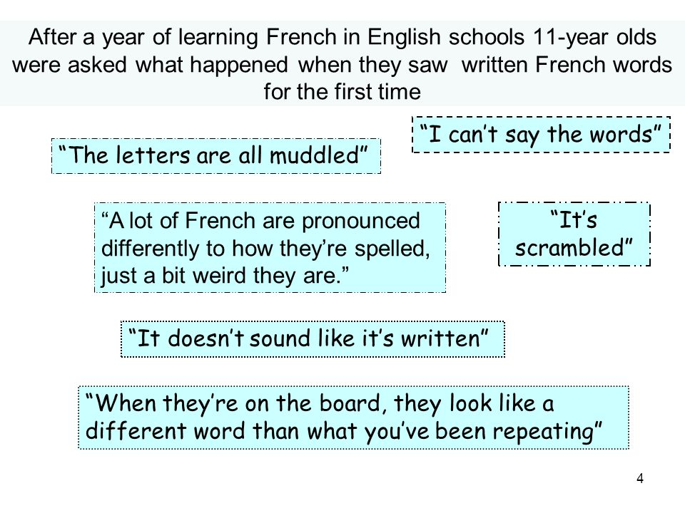 15 The role which the sounds of the words play for KS3 students – results from questionnaires N = 359 Known word: think of sound – 53.1% say/whisper – 53.8% most often – 34.7% Unknown word: sound it out – 63.3% Pronunciation is useful for reading French – 74.9% Hear words in my head when reading French – 45.0% N = 1,735 say words in my head when reading French – 74.6% (1,294) sound out words I know– 65.8% (1,141) sound out new words– 64.8% (1,124) say vocabulary in my head when learning it – 76.5% (1,327) say the Fr words in my head when writing them – 74.7% (1,296)