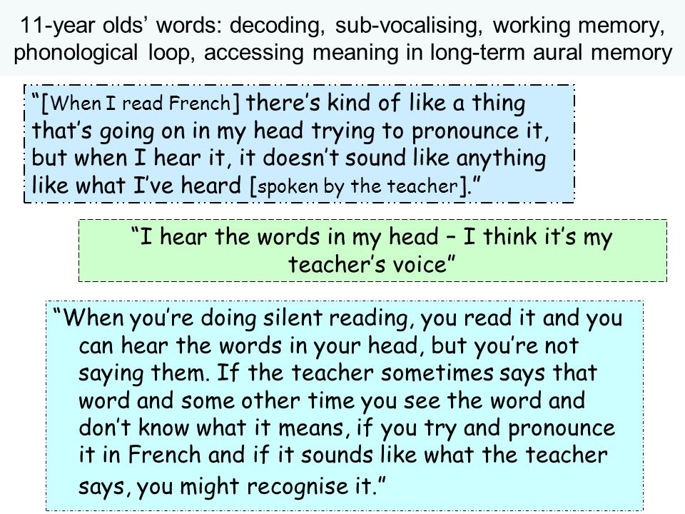 6 11-year olds words: decoding, sub-vocalising, working memory, phonological loop, accessing meaning in long-term aural memory When youre doing silent