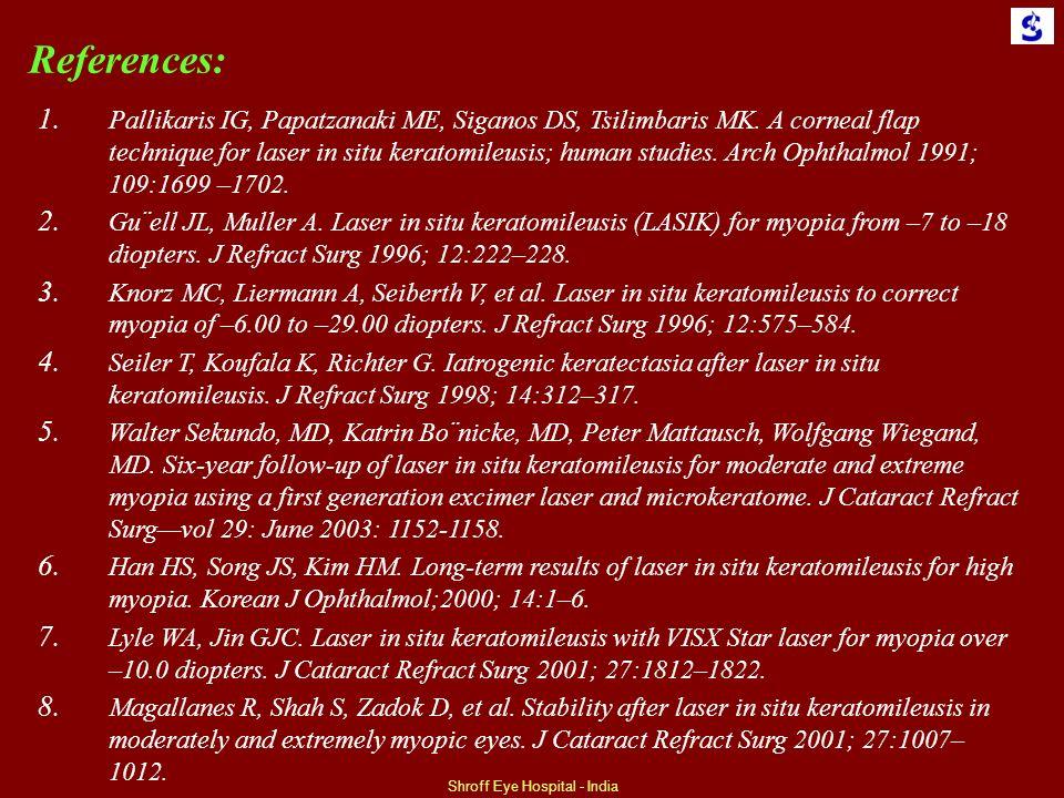 References: 1.Pallikaris IG, Papatzanaki ME, Siganos DS, Tsilimbaris MK.