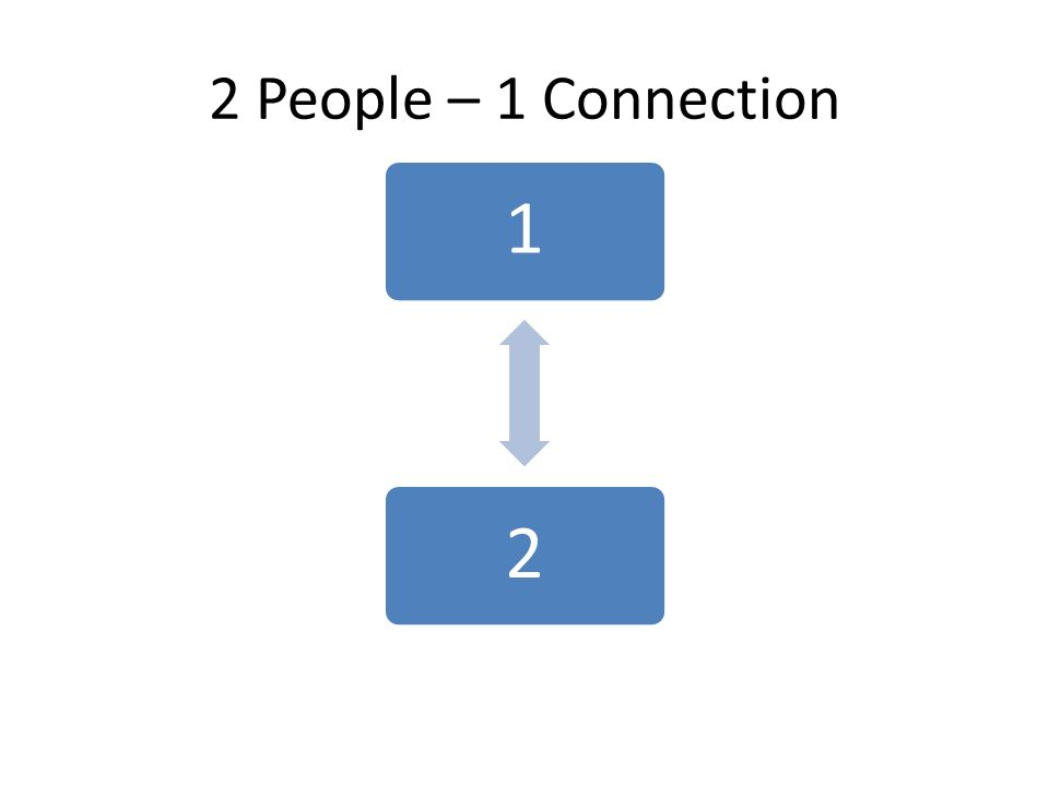 2 People – 1 Connection 12