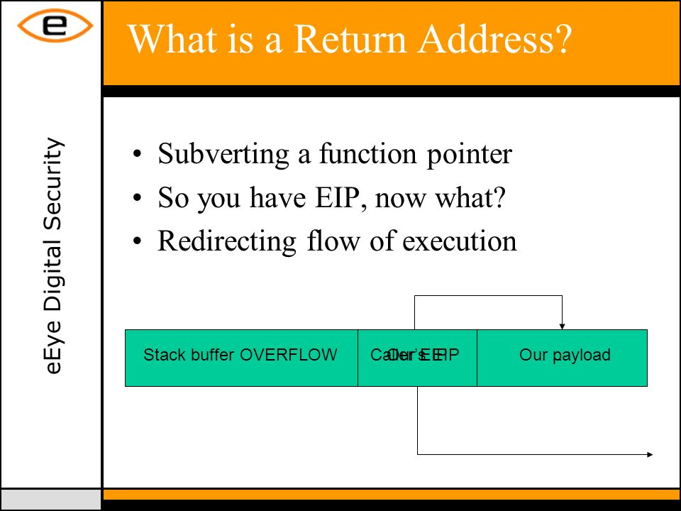 eEye Digital Security What is a Return Address.