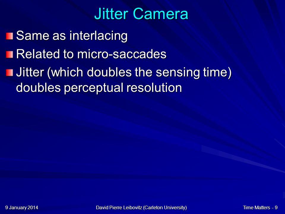 9 January 20149 January 20149 January 2014David Pierre Leibovitz (Carleton University)Time Matters - 30 Terahertz Travels in line of sight Non- ionizing (safe unlike x-rays) Penetrates non- conductors