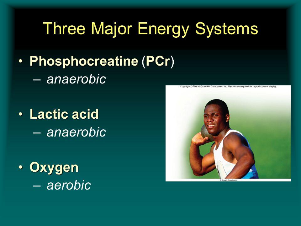 Three Major Energy Systems PhosphocreatinePCrPhosphocreatine (PCr) – anaerobic Lactic acidLactic acid – anaerobic OxygenOxygen – aerobic Insert photo