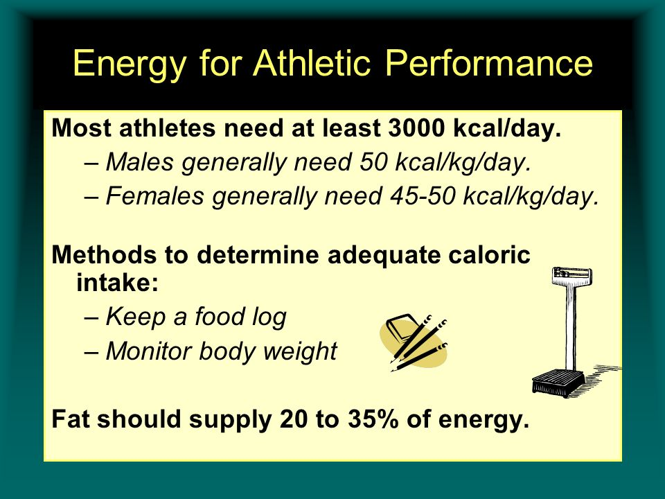 Energy for Athletic Performance Most athletes need at least 3000 kcal/day. –Males generally need 50 kcal/kg/day. –Females generally need 45-50 kcal/kg