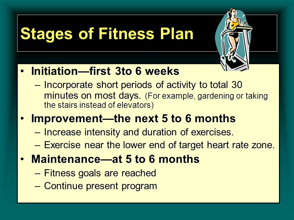 Stages of Fitness Plan first 3to 6 weeksInitiationfirst 3to 6 weeks –Incorporate short periods of activity to total 30 minutes on most days. (For exam