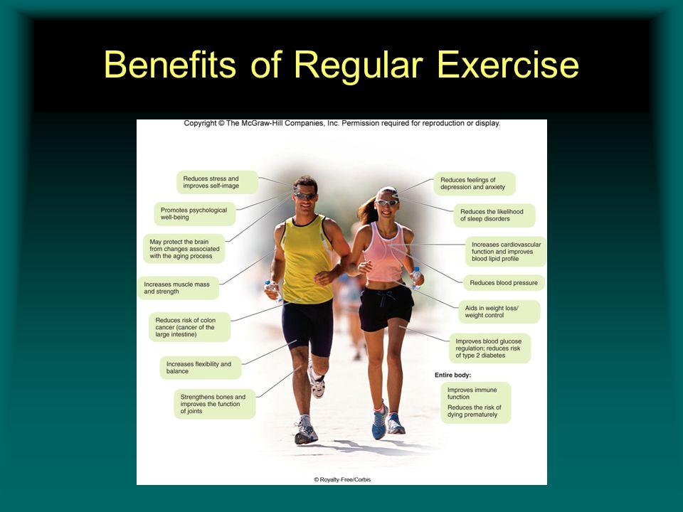Benefits of Regular Exercise Insert figure 11.1