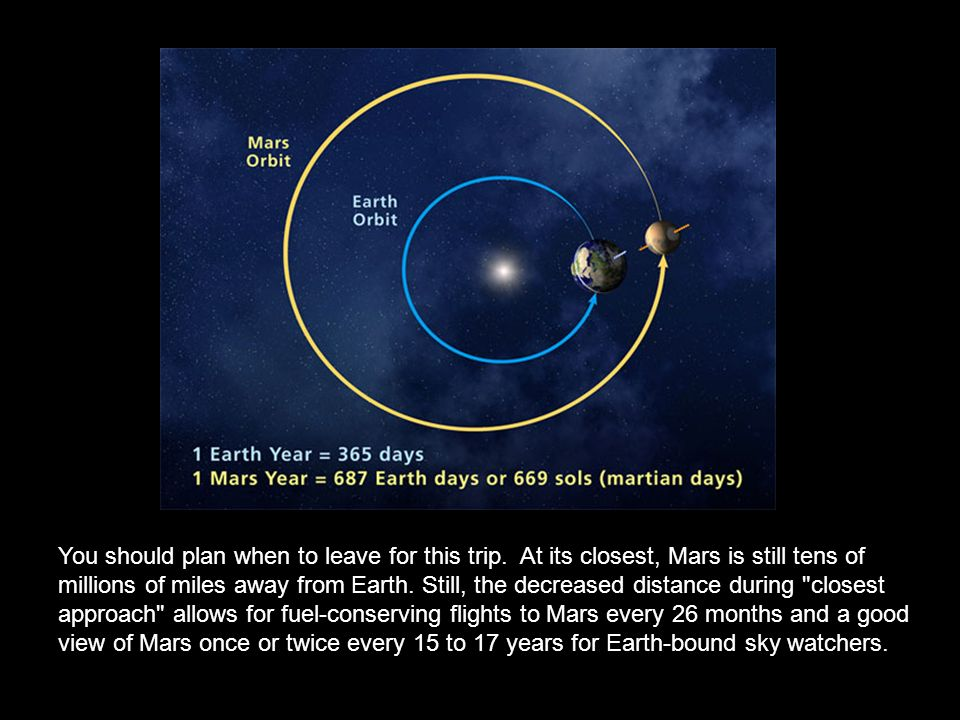 You should plan when to leave for this trip. At its closest, Mars is still tens of millions of miles away from Earth. Still, the decreased distance du