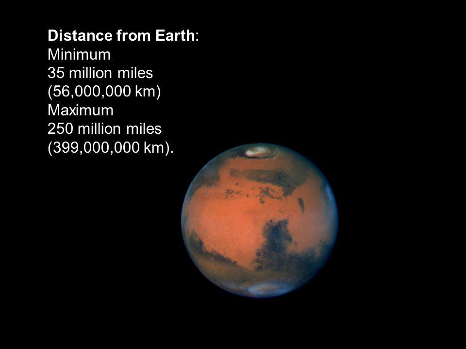 Distance from Earth: Minimum 35 million miles (56,000,000 km) Maximum 250 million miles (399,000,000 km).