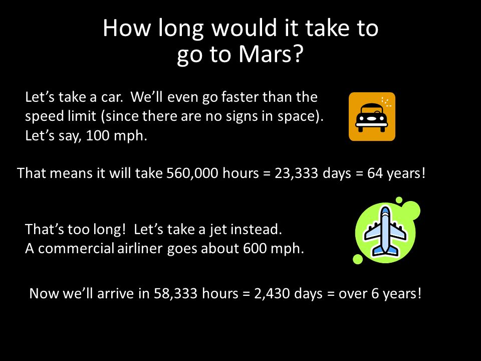 How long would it take to go to Mars? Lets take a car. Well even go faster than the speed limit (since there are no signs in space). Lets say, 100 mph