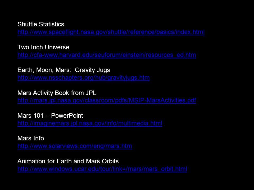 Shuttle Statistics http://www.spaceflight.nasa.gov/shuttle/reference/basics/index.html Two Inch Universe http://cfa-www.harvard.edu/seuforum/einstein/