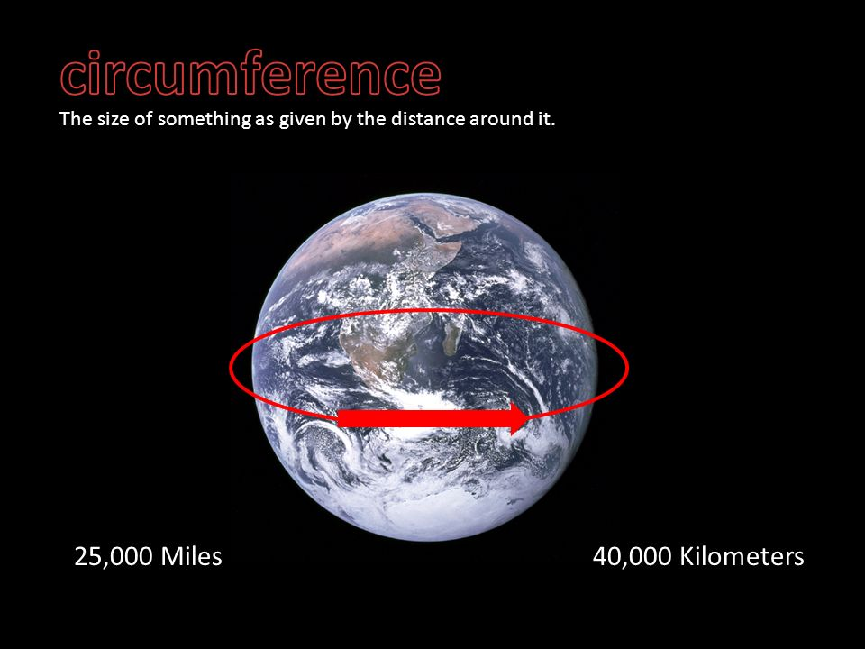 25,000 Miles40,000 Kilometers The size of something as given by the distance around it.
