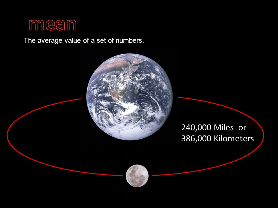 The average value of a set of numbers. 240,000 Miles or 386,000 Kilometers