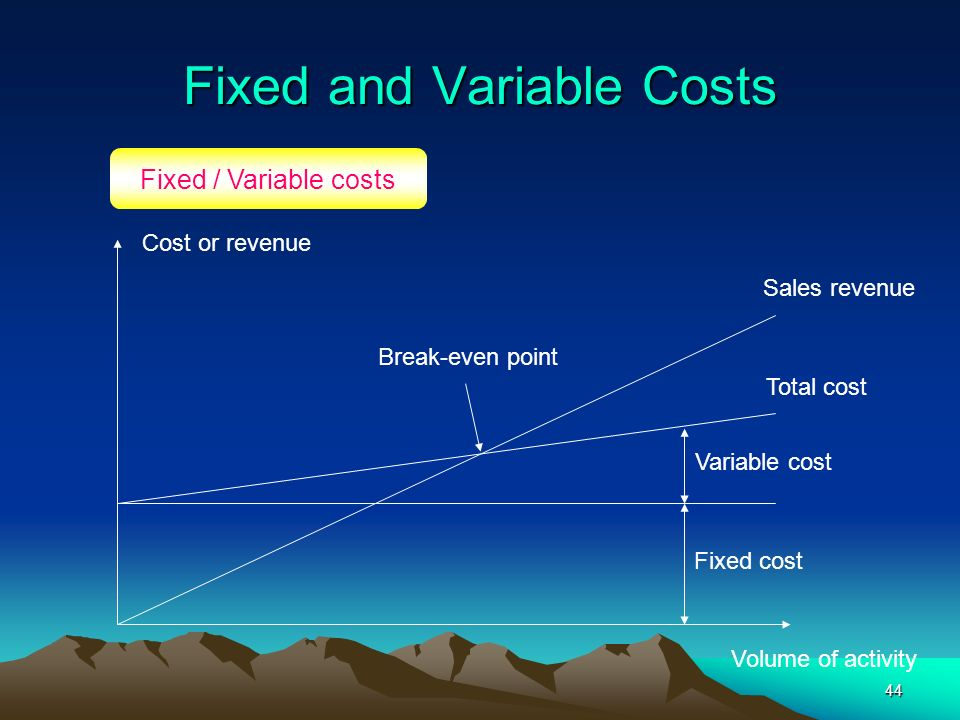44 Fixed and Variable Costs Fixed / Variable costs Volume of activity Cost or revenue Sales revenue Variable cost Fixed cost Total cost Break-even poi