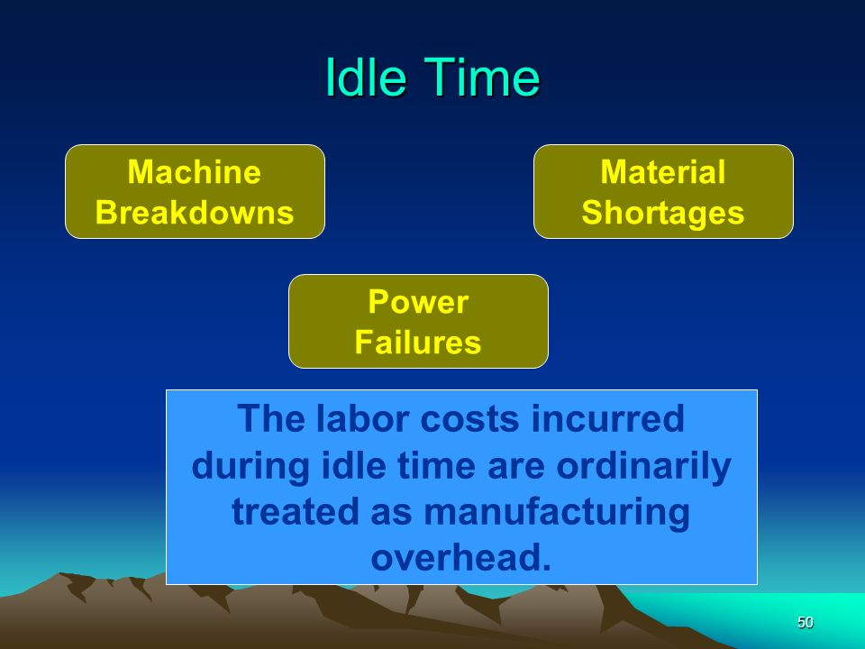 50 Idle Time The labor costs incurred during idle time are ordinarily treated as manufacturing overhead. Machine Breakdowns Material Shortages Power F