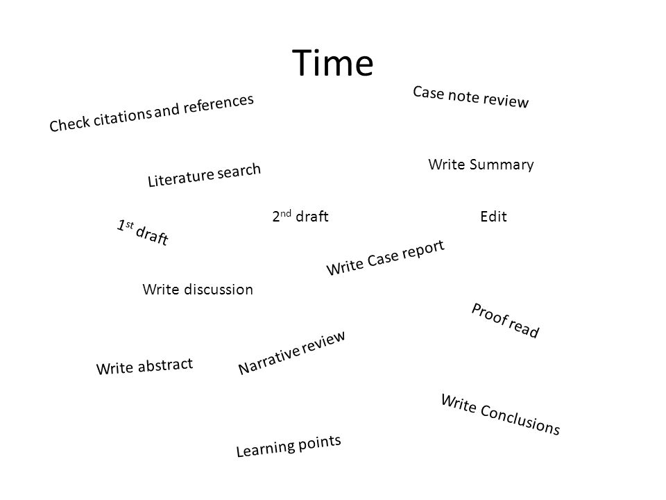Time Literature search Narrative review 1 st draft 2 nd draft Proof read Write abstract Write Case report Write Summary Write Conclusions Check citations and references Write discussion Edit Learning points Case note review