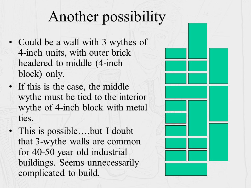Another possibility Could be a wall with 3 wythes of 4-inch units, with outer brick headered to middle (4-inch block) only.