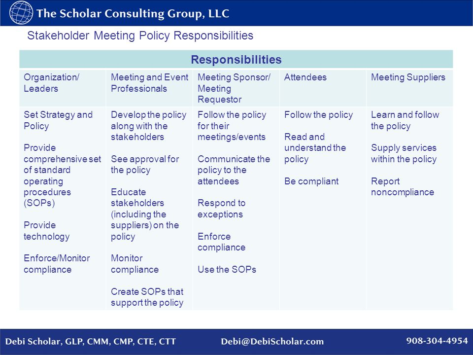 Debis 80 Components to a Meeting Policy 58.When is it appropriate to use the organizations name.