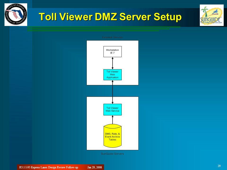 Jan 29, 2008R3.1 I-95 Express Lanes Design Review Follow-up 29 Toll Viewer DMZ Server Setup
