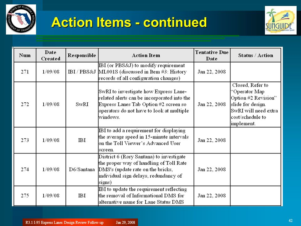Jan 29, 2008R3.1 I-95 Express Lanes Design Review Follow-up 42 Action Items - continued