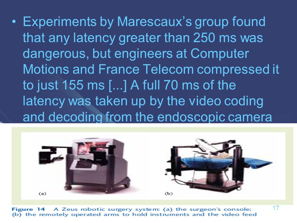 Experiments by Marescauxs group found that any latency greater than 250 ms was dangerous, but engineers at Computer Motions and France Telecom compressed it to just 155 ms [...] A full 70 ms of the latency was taken up by the video coding and decoding from the endoscopic camera 17