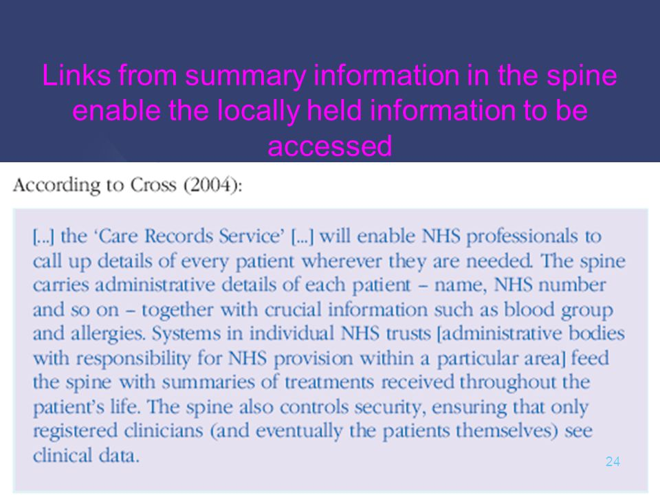 Links from summary information in the spine enable the locally held information to be accessed 24