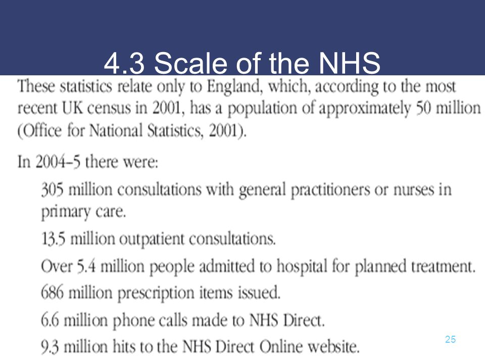 4.3 Scale of the NHS 25