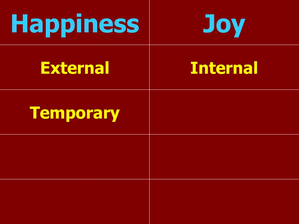 HappinessJoy ExternalInternal Temporary