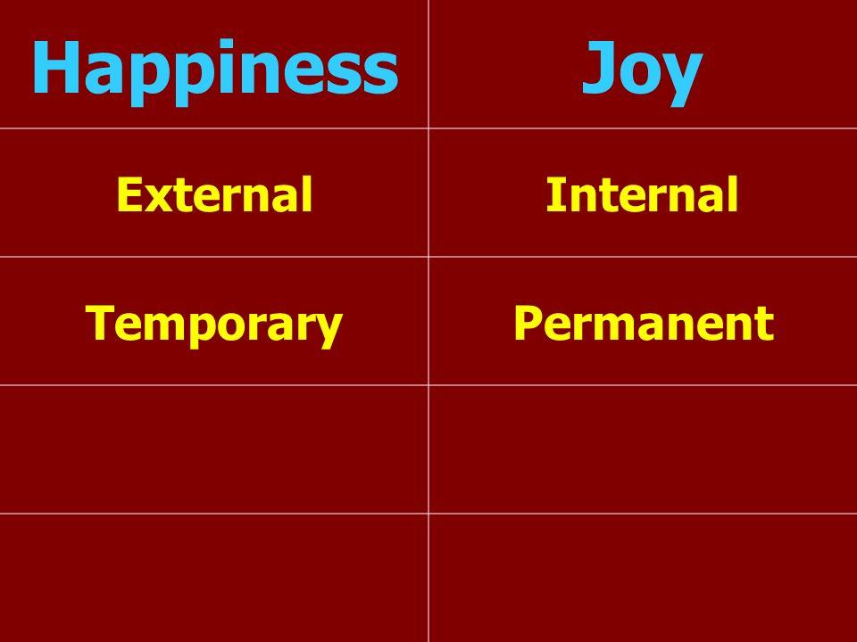 HappinessJoy ExternalInternal TemporaryPermanent