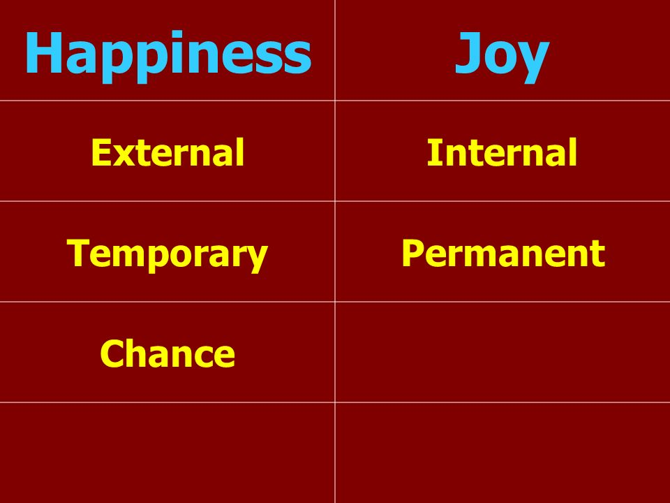 HappinessJoy ExternalInternal TemporaryPermanent Chance