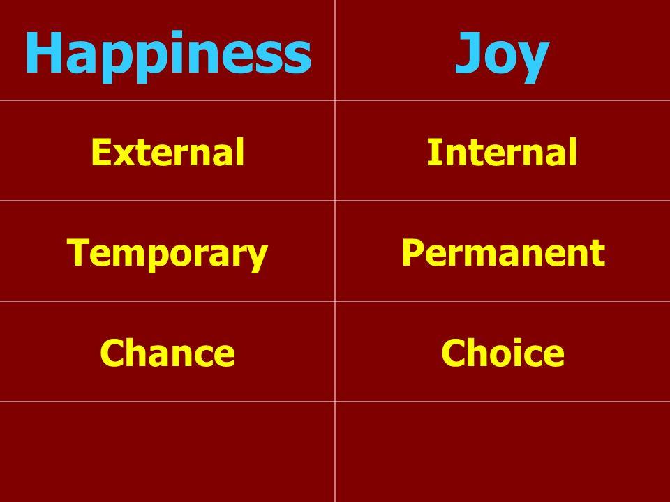 HappinessJoy ExternalInternal TemporaryPermanent ChanceChoice
