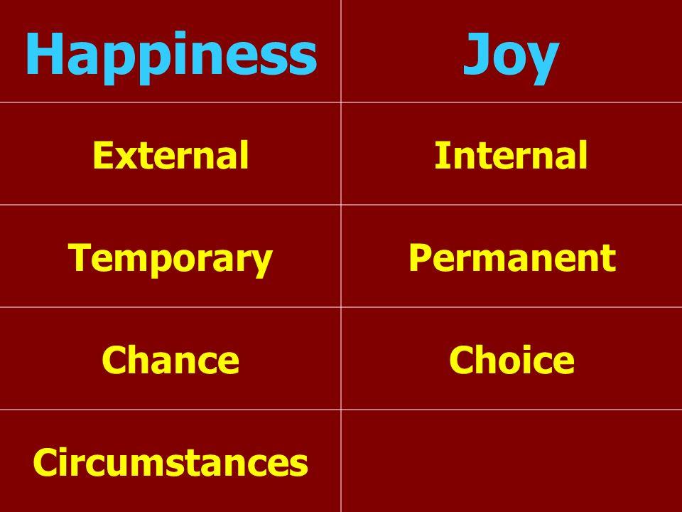 HappinessJoy ExternalInternal TemporaryPermanent ChanceChoice Circumstances