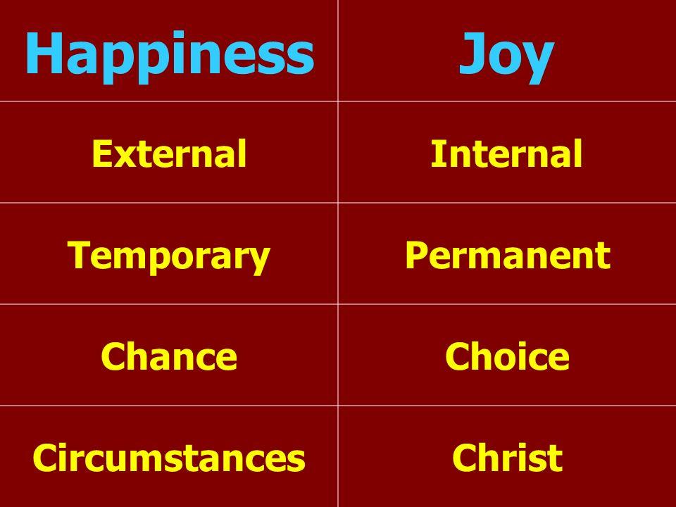 HappinessJoy ExternalInternal TemporaryPermanent ChanceChoice CircumstancesChrist