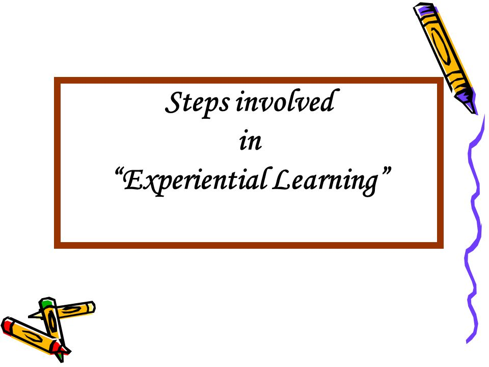 Steps involved in Experiential Learning The Process