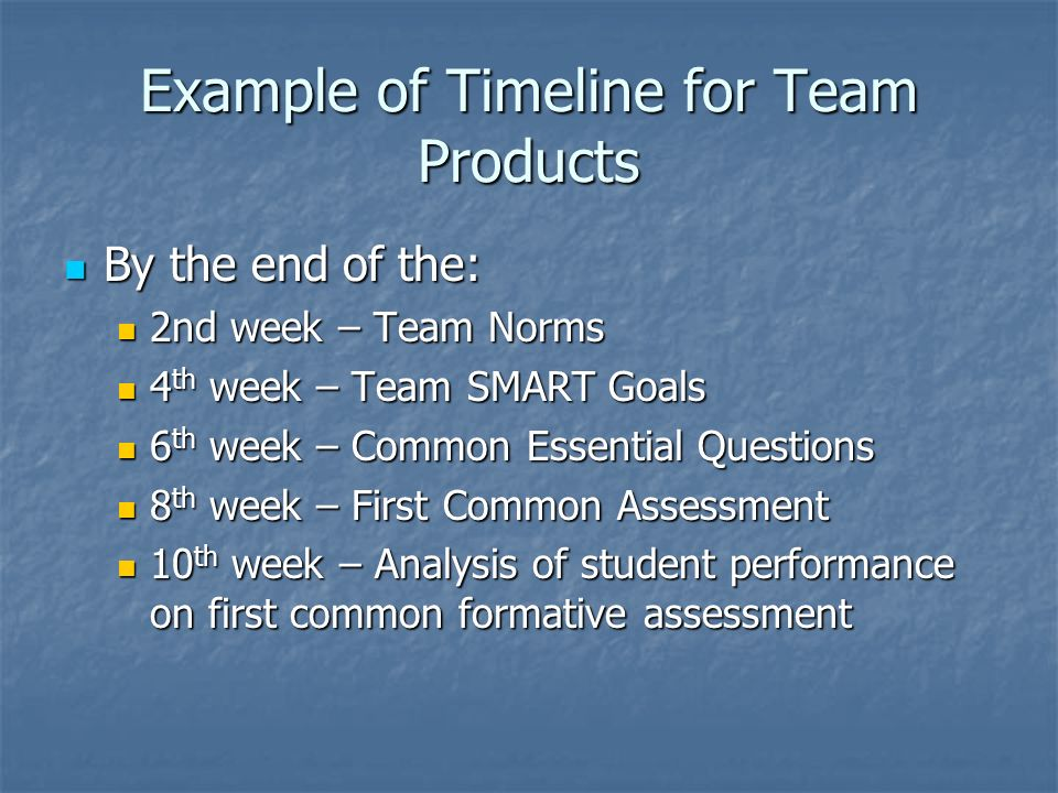 Example of Timeline for Team Products By the end of the: By the end of the: 2nd week – Team Norms 2nd week – Team Norms 4 th week – Team SMART Goals 4