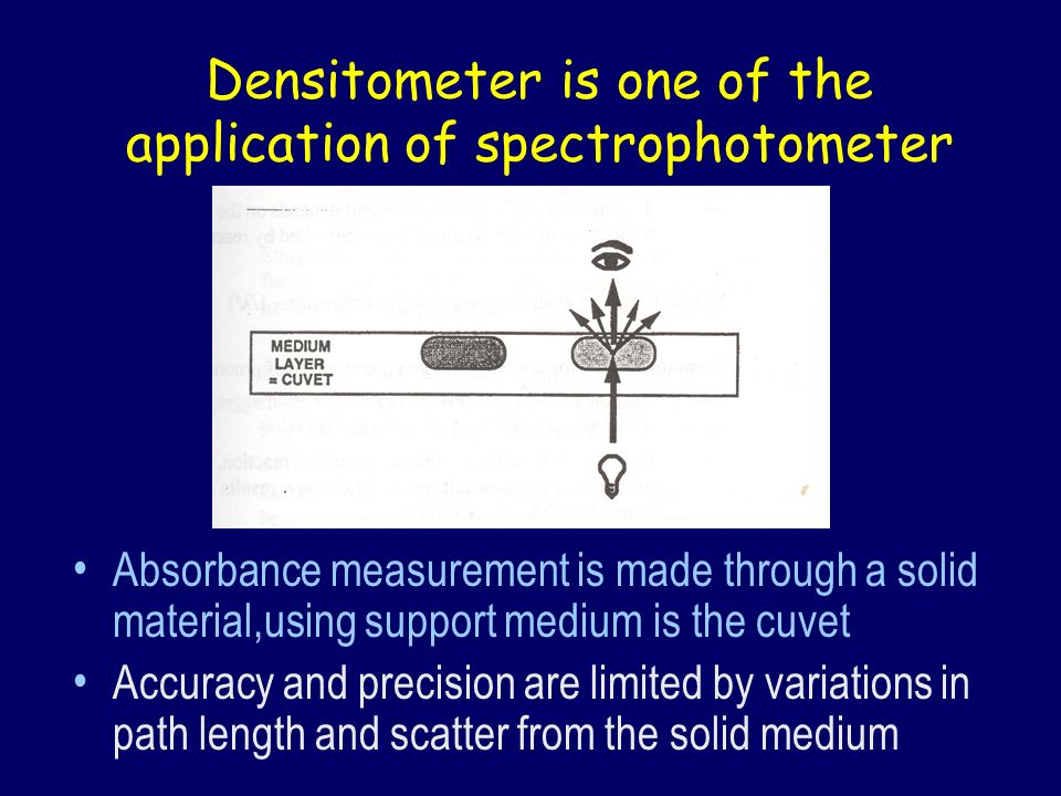 Densitometer is one of the application of spectrophotometer Absorbance measurement is made through a solid material,using support medium is the cuvet