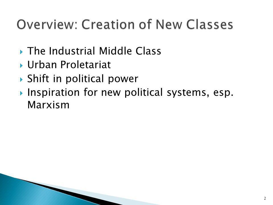 The Industrial Middle Class Urban Proletariat Shift in political power Inspiration for new political systems, esp. Marxism 2