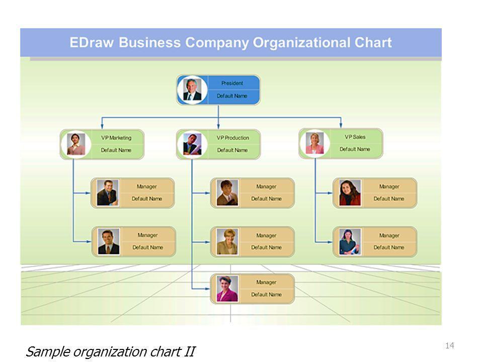 Sample organization chart II 14
