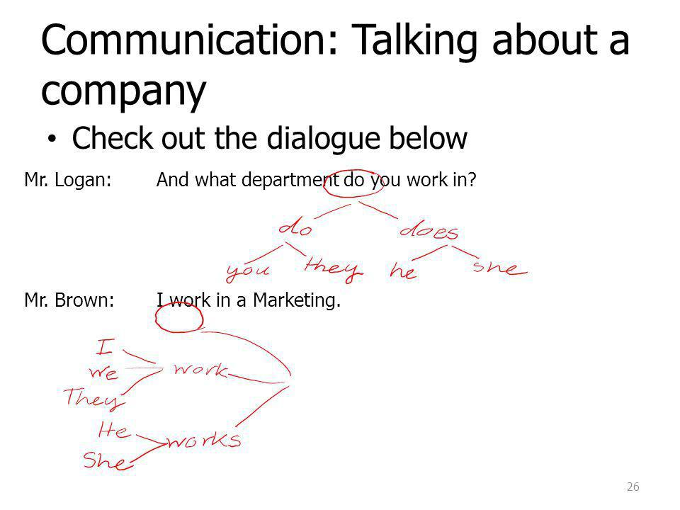 Communication: Talking about a company Check out the dialogue below 26 Mr.