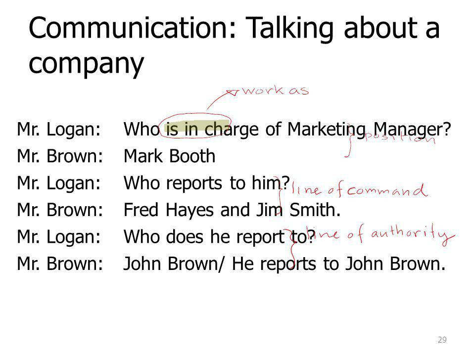 Communication: Talking about a company 29 Mr.Logan:Who is in charge of Marketing Manager.