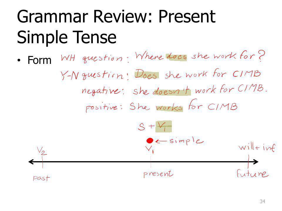 Grammar Review: Present Simple Tense Form 34